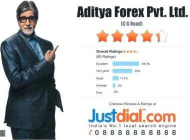 Forex services in faridabad